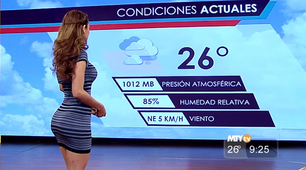 Here is the #Internet's Favorite #Mexican #Weatherwoman